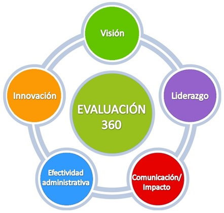 Ef 360 Business Plan Essays Online To Buy